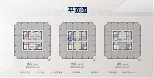 佳兆业中央广场二期KICC低区、中区、高区平面图
